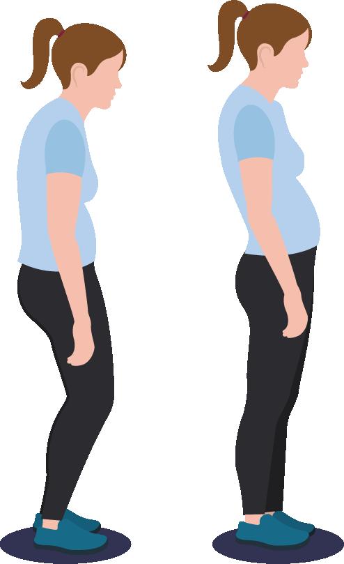 developing poor posture